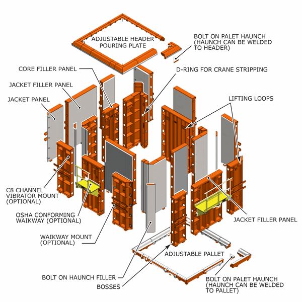 Box Culvert form diagram