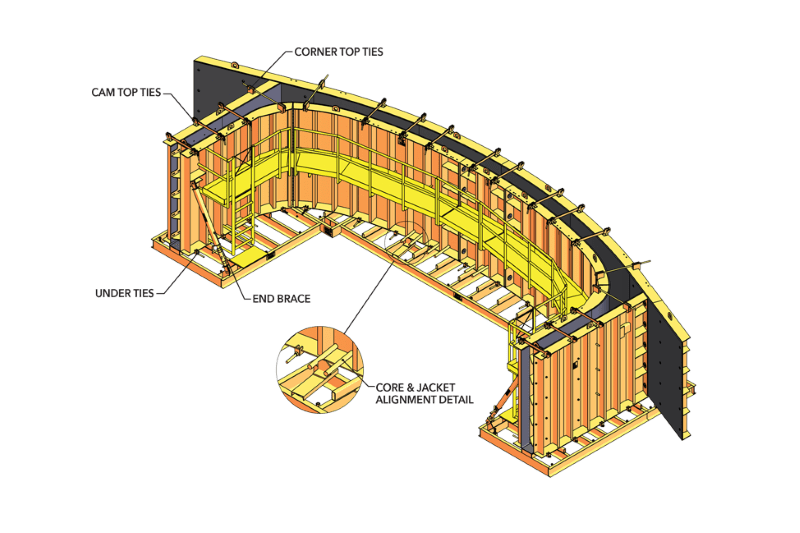 Adjustable Arch Forming System