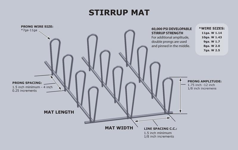 CAM Shear Stirrup mat specifications