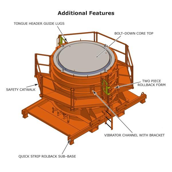 manhole riser form
