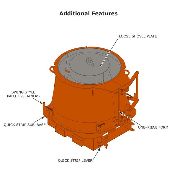 manhole cone form