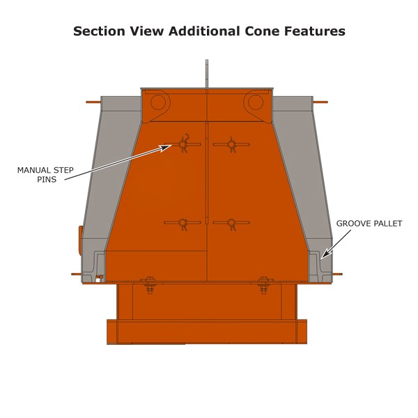 manhole cone form section view
