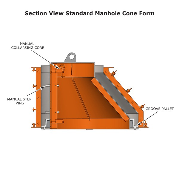 standard manhole cone form section view
