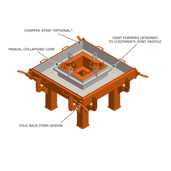 slab-top box form