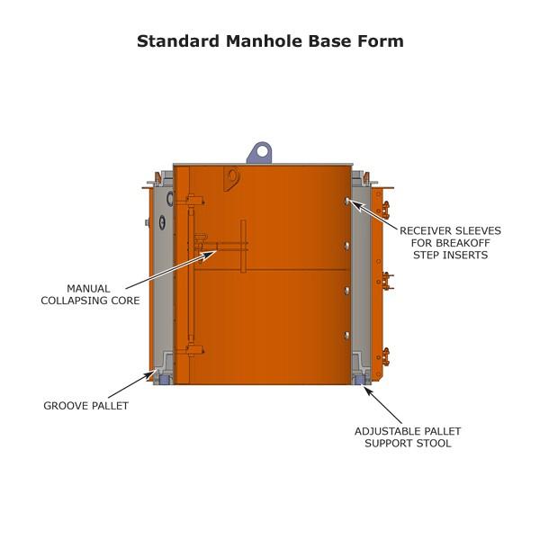 standard manhole riser form