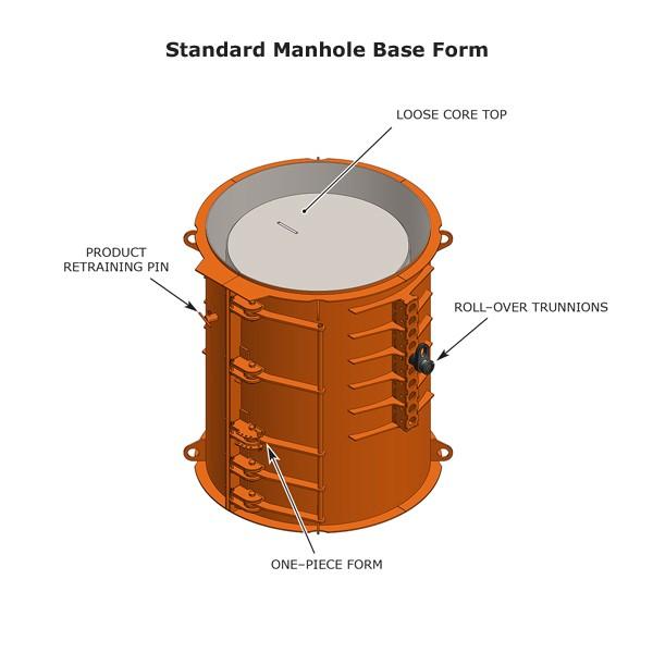 standard manhole base form