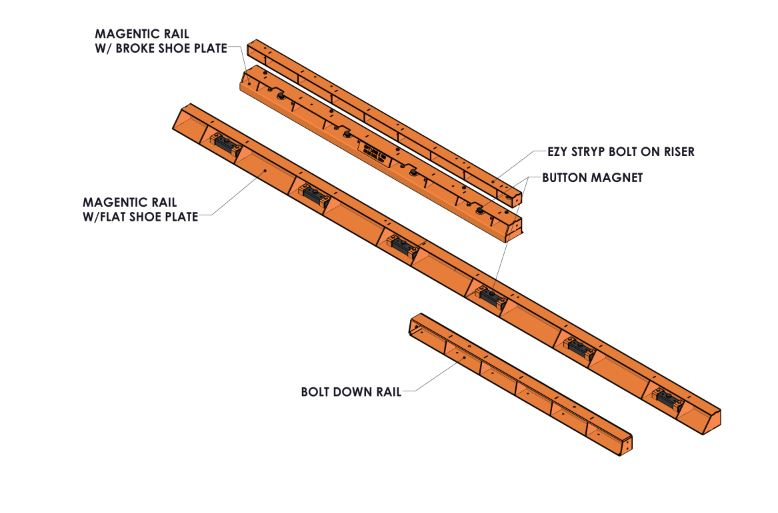 Magnetic Sdie Rail System