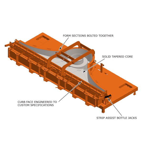 Curb inlet forming system key features