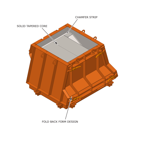 headwall form key features