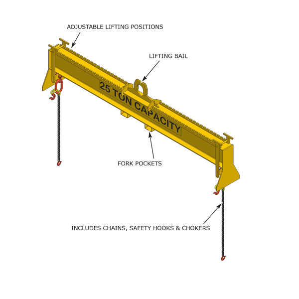 Lifting beam key features