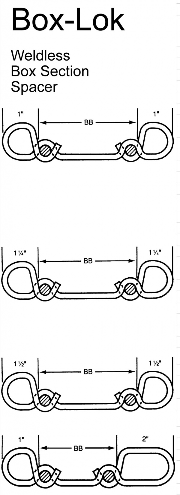 Box-Lok spacer dimensions