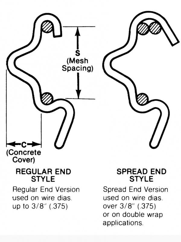 Maxi-Jax spacer dimensions